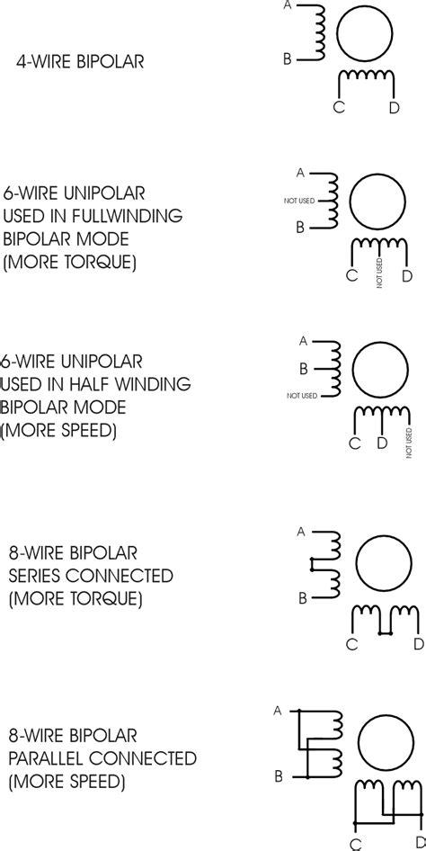 Stepper Motor Wire Color Code Irfandiawhite