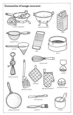 vocabulaire anglais cuisine les ustensiles de cuisine vocabulaire les ustensiles