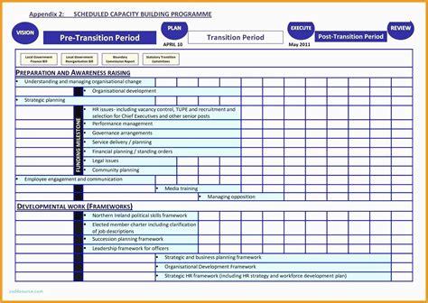 workforce capacity planning spreadsheet db excelcom