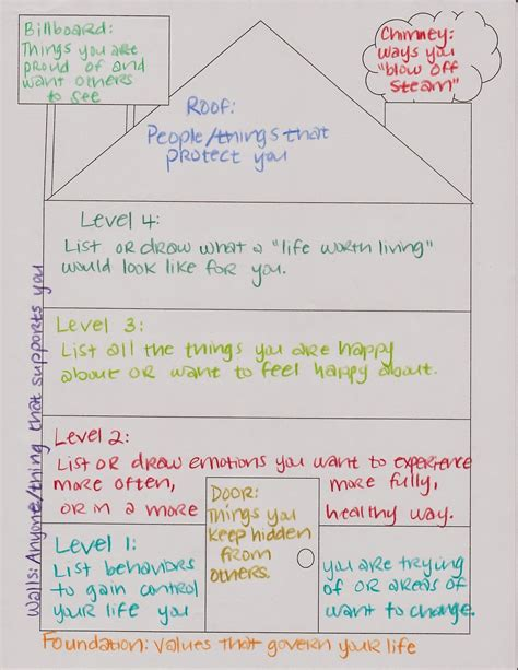 dbt house ideas  pinterest group therapy activities art therapy activities