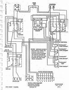 Schaltplan Sicherungskasten Hausanschluss : 42 a motor schalten ~ Watch28wear.com Haus und Dekorationen