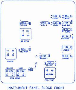 Saturn Aura Xe 2009 Dashboard Fuse Box  Block Circuit Breaker Diagram  U00bb Carfusebox