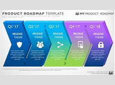Free Project Roadmap Template Powerpoint Awesome Five