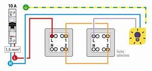 Interrupteur Va Et Vient Legrand : comment installer une prise de courant sur un circuit va ~ Melissatoandfro.com Idées de Décoration