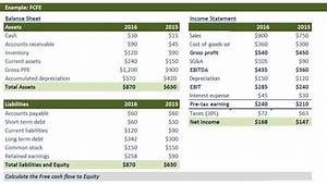 What Is The Amortization Formula Fcfe Calculate Free Cash Flow To Equity Formula Example