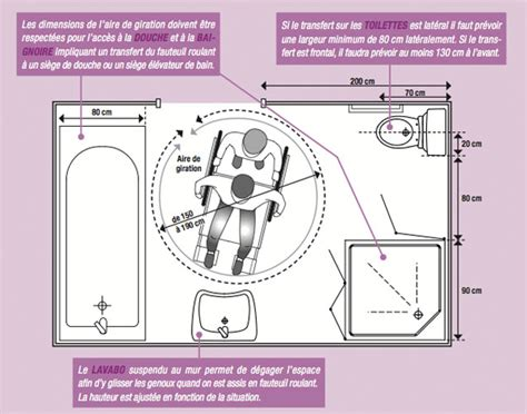 accessibilite salle de bain une salle de bains pour personnes handicap 233 es inspiration bain