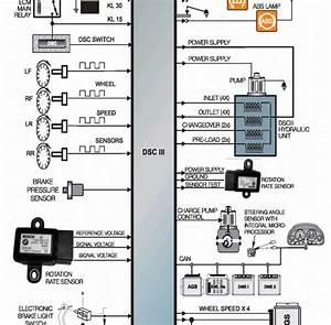 21 Unique Bmw E30 Ignition Switch Wiring Diagram