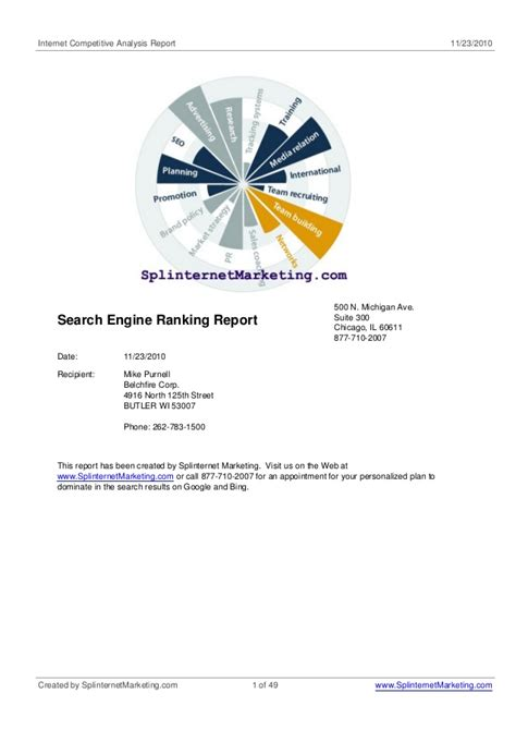 On Search Engine Rankings by Belchfire Foundry Torch Search Engine Rankings