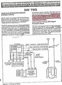 1994 E350  460 Motor-no Start