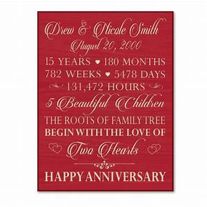 70 best images about 15th wedding anniversary gifts on With 15 wedding anniversary gift