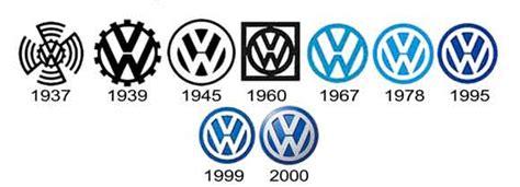 The Crazy Evolution Of Major Brand Logos