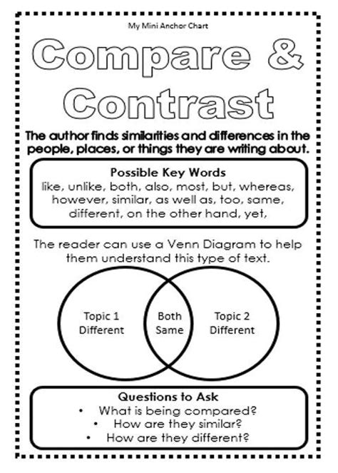 text structure mini anchor charts help teaching anchor