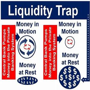 What Is A Liquidity Trap  Definition And Meaning