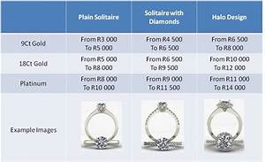 wedding ring calculatorvalue my jewelry online style guru With wedding ring value calculator