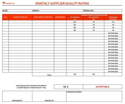 supplier quality rating report