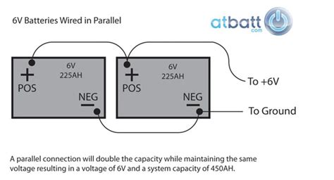 How Wire Batteries Series Parallel Configuration