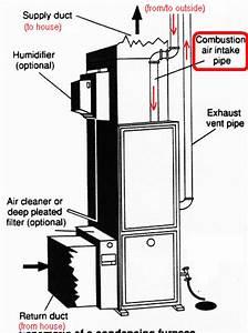 Hvac Intake Pipe Information