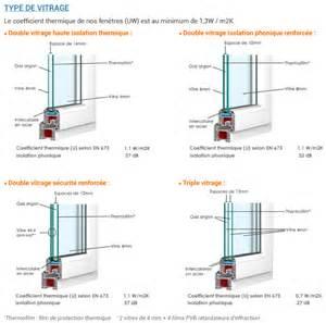 porte fenêtre pvc sur mesure porte fenêtre en pvc stores discount