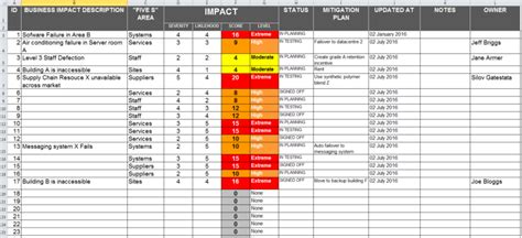 Excel Disaster Recovery Plan Dashboard Template