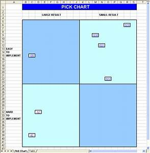 Pick Charts  Simplified Task Management