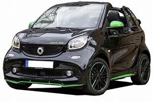 Ed Auto : smart fortwo ed cabrio convertible video carbuyer ~ Gottalentnigeria.com Avis de Voitures