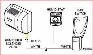 Honeywell Furnace Humidifier Wiring : need help diagnosing honeywell he360 humidifier and or ~ A.2002-acura-tl-radio.info Haus und Dekorationen