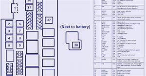 Schematic  Fuse Box Diagram Of 2009 Mazda Rx 8 Engine Compartment