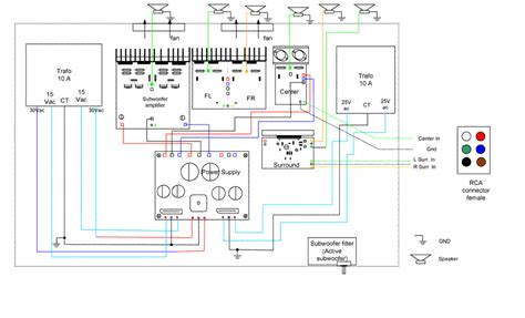 Wiring Home Theatre Diagram by Stereo To 5 1 Channel Converter Circuit Circuit Diagram