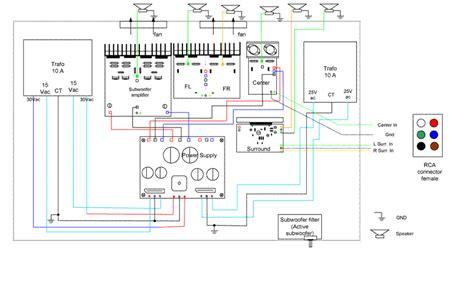 How Make Channel Amplifier Speaker Setup