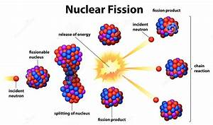 Diagram Of Fission
