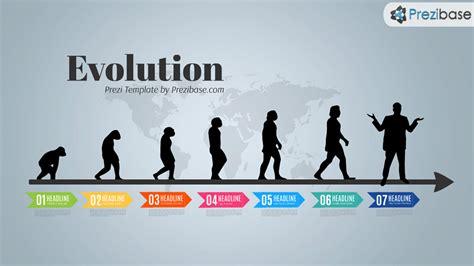 Evolution Prezi Presentation Template Creatoz Collection