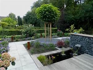 wasserbecken garten wasserbecken bildergalerie bucher With katzennetz balkon mit sun garden matratze test