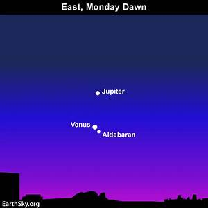 Look Up! ... Venus at Its Morning Best 7/6-16 | WeCycle Wisdom