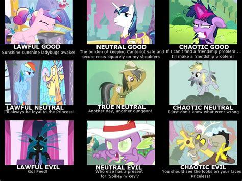Ponies Meme - my little pony alignment meme season 2 by rioumcdohl26 on deviantart