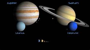 How Small Are We? (Planets, Stars and Galaxies) - YouTube