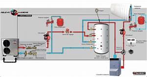 Comment Changer Une Chaudiere A Gaz : installer une pompe chaleur en rel ve de chaudi re ~ Premium-room.com Idées de Décoration