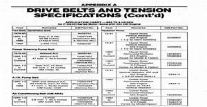 31 Chevy 454 Belt Diagram Motorhome