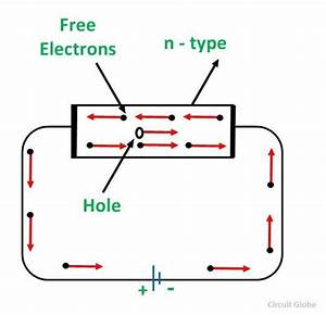 What Is N Type Semiconductor