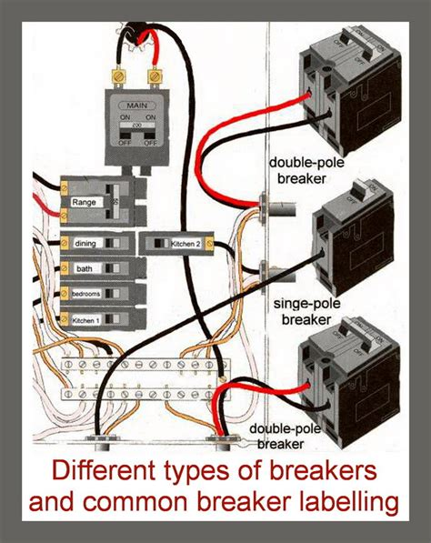 What Electrical Breaker Keeps Tripping Your