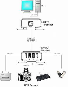 Usb 2 0 4-port Extender Kit