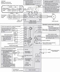 Plc Programmable Logic Control