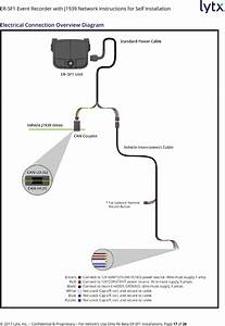 Drivecam Hub Connection Diagram Explained