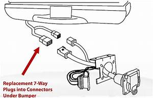 Installing Hopkins Tow Package Wiring Kit   Hm11143395 On