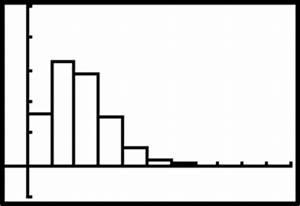 Binomialkoeffizienten Berechnen : 1112 unterricht mathematik 11ma3g ~ Themetempest.com Abrechnung