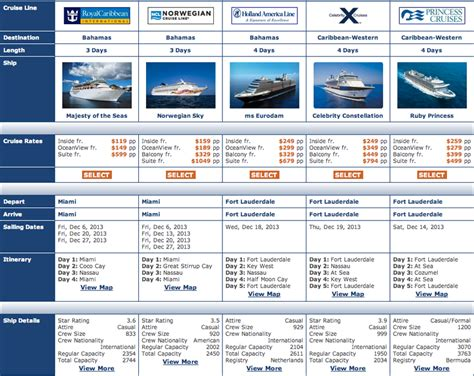 Carnival Cruise Ship Size Comparison Listing Of Carnival Cruise Ships Carnival Ship Sizes ...