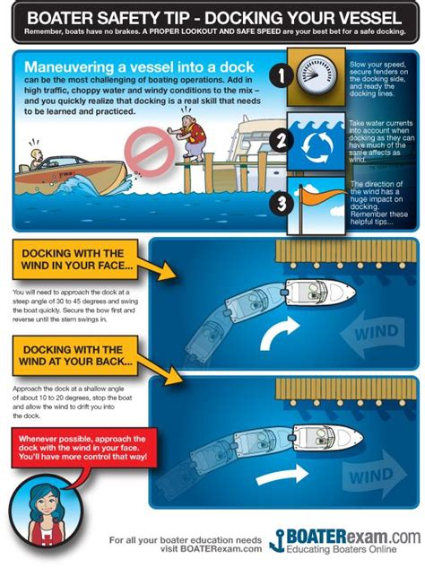 Boating Safety Is by 17 Best Images About Boating Infographics And Articles On