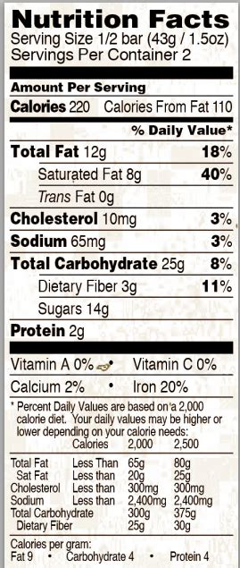 Nutrition Facts For Halo Mandarin Oranges Nutrition Ftempo