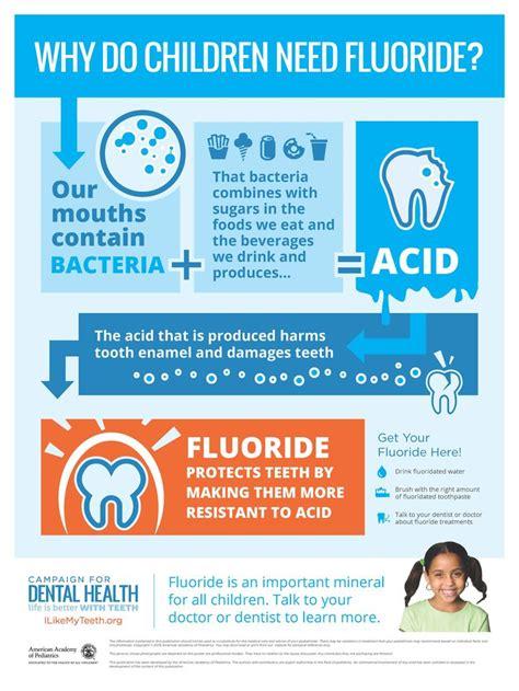 children  fluoride childrens dental health month childrens dental health dental