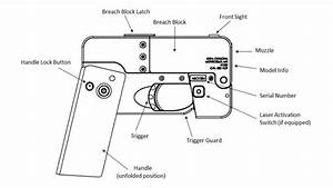 Pistol Sight Picture Diagram