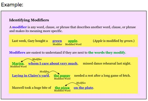 Modified Synonym Dictionary by Pay To Write My Paper Another Word For Thesis